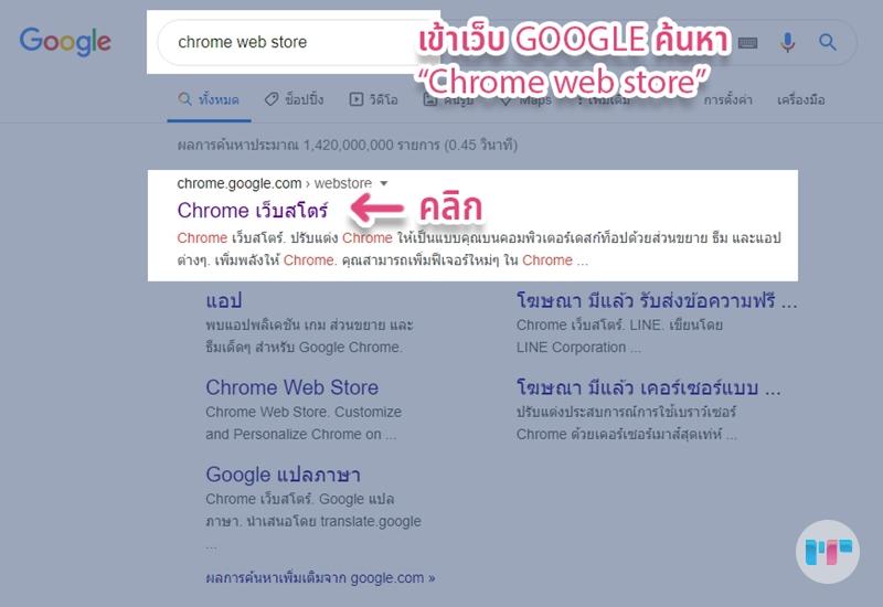 """เมื่อมี Google Chrome เรียบร้อยแล้ว ขั้นตอนแรก เราต้องติดตั้ง Extension เพิ่มเติมค่ะ โดยเข้าไปที่ google แล้วค้นหาคำว่า """"Google Web Store"""""""